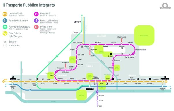 diagramma 7_trasporto pubblico integrato